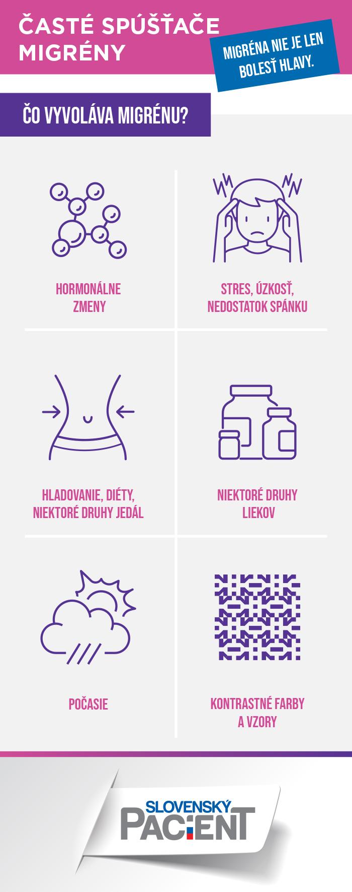 spúšťače migrény