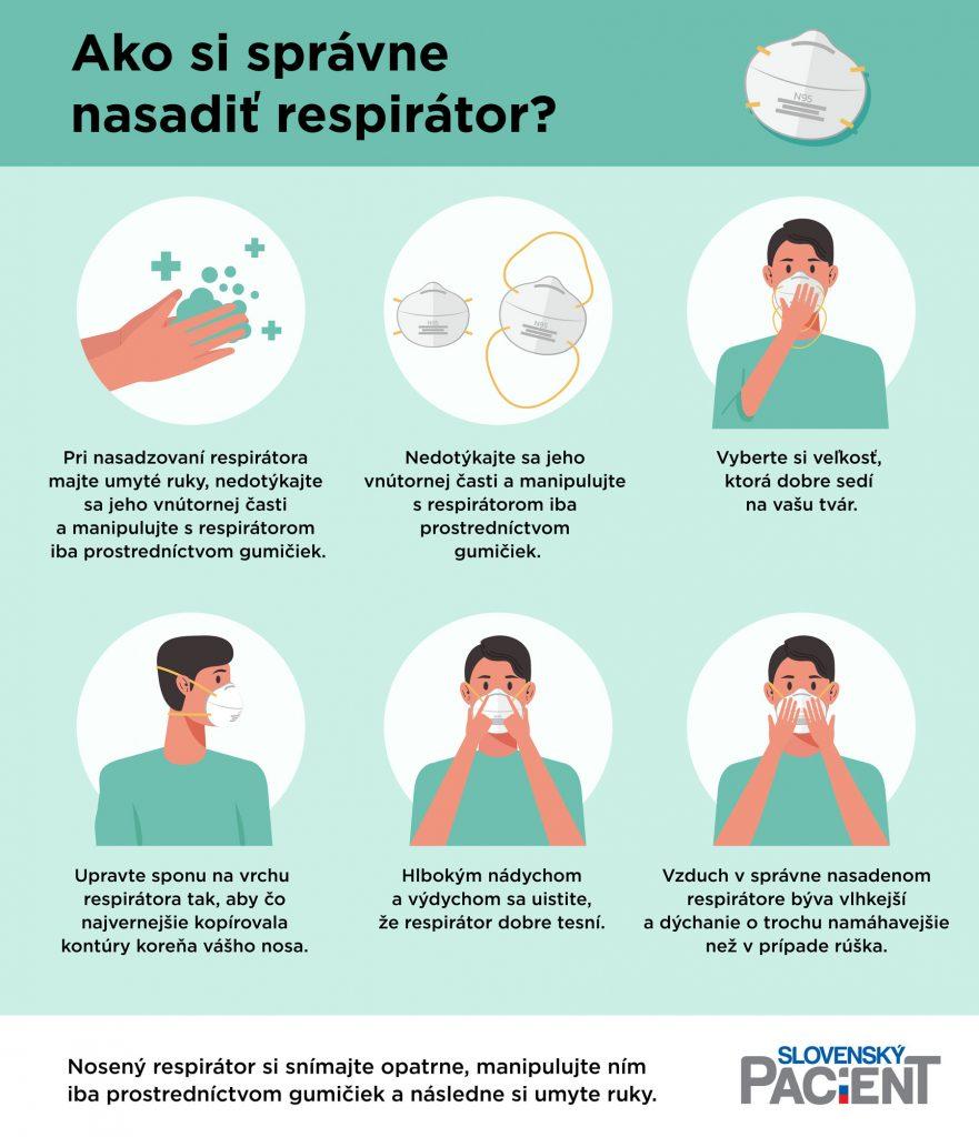 Ako si správne nasadiť respirátor